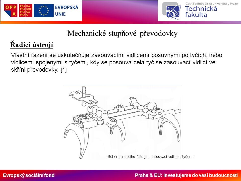 Evropský sociální fond Praha & EU: Investujeme do vaší budoucnosti Mechanické stupňové převodovky Řadící ústrojí Vlastní řazení se uskutečňuje zasouvacími vidlicemi posuvnými po tyčích, nebo vidlicemi spojenými s tyčemi, kdy se posouvá celá tyč se zasouvací vidlicí ve skříni převodovky.