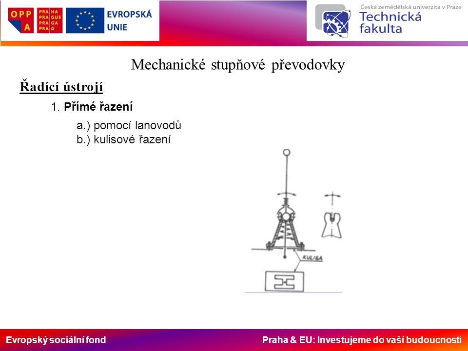 Evropský sociální fond Praha & EU: Investujeme do vaší budoucnosti Mechanické stupňové převodovky Řadící ústrojí 1. Přímé řazení a.) pomocí lanovodů b