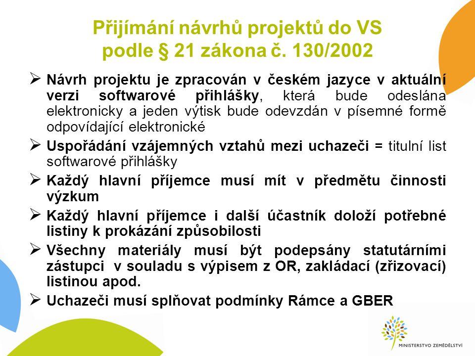 Přijímání návrhů projektů do VS podle § 21 zákona č.