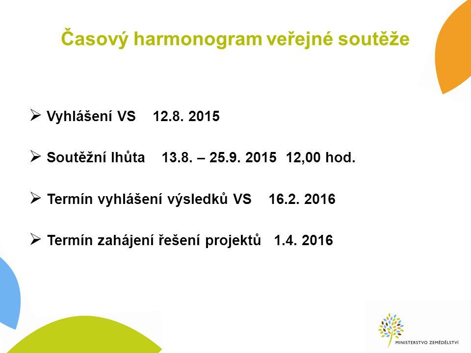 Časový harmonogram veřejné soutěže  Vyhlášení VS 12.8.