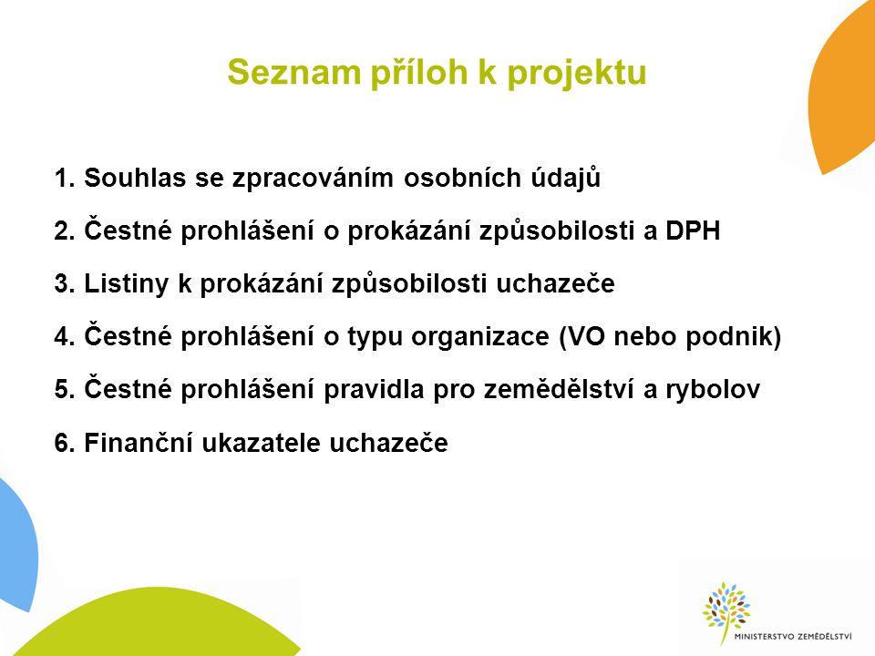Seznam příloh k projektu 1. Souhlas se zpracováním osobních údajů 2.