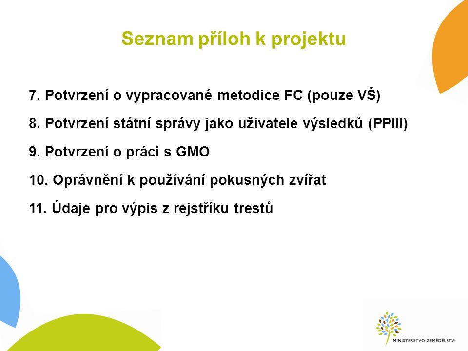 Seznam příloh k projektu 7. Potvrzení o vypracované metodice FC (pouze VŠ) 8.