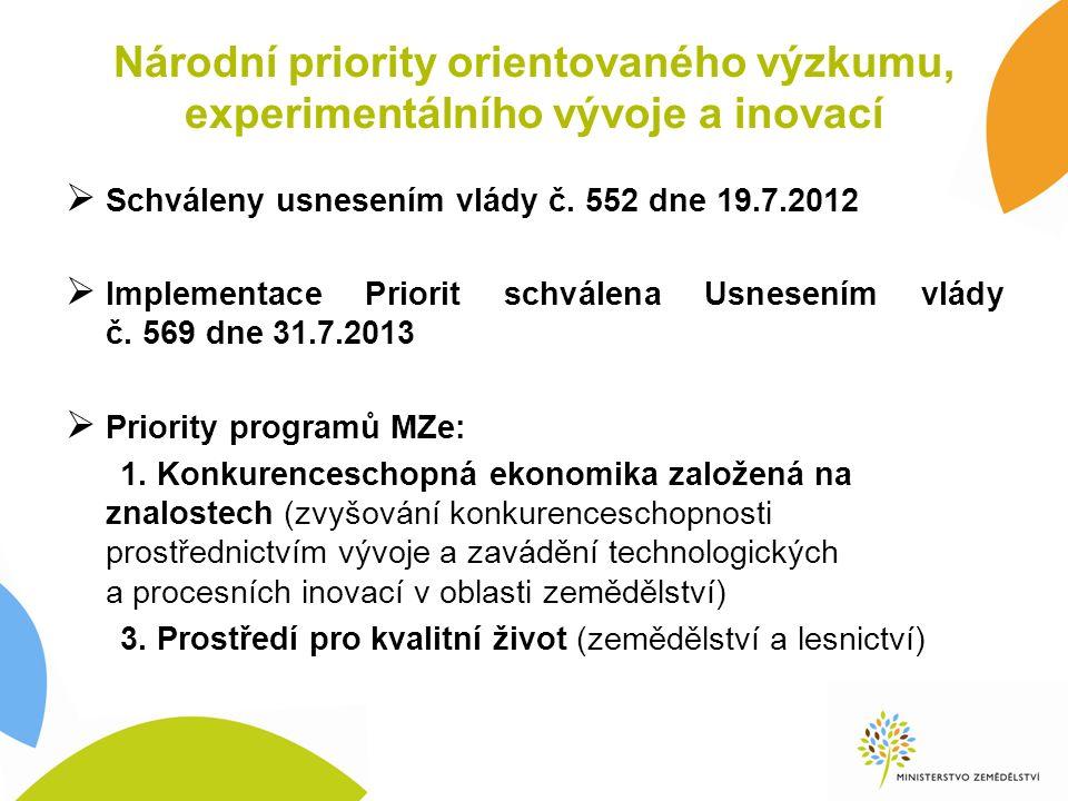 Národní priority orientovaného výzkumu, experimentálního vývoje a inovací  Schváleny usnesením vlády č.