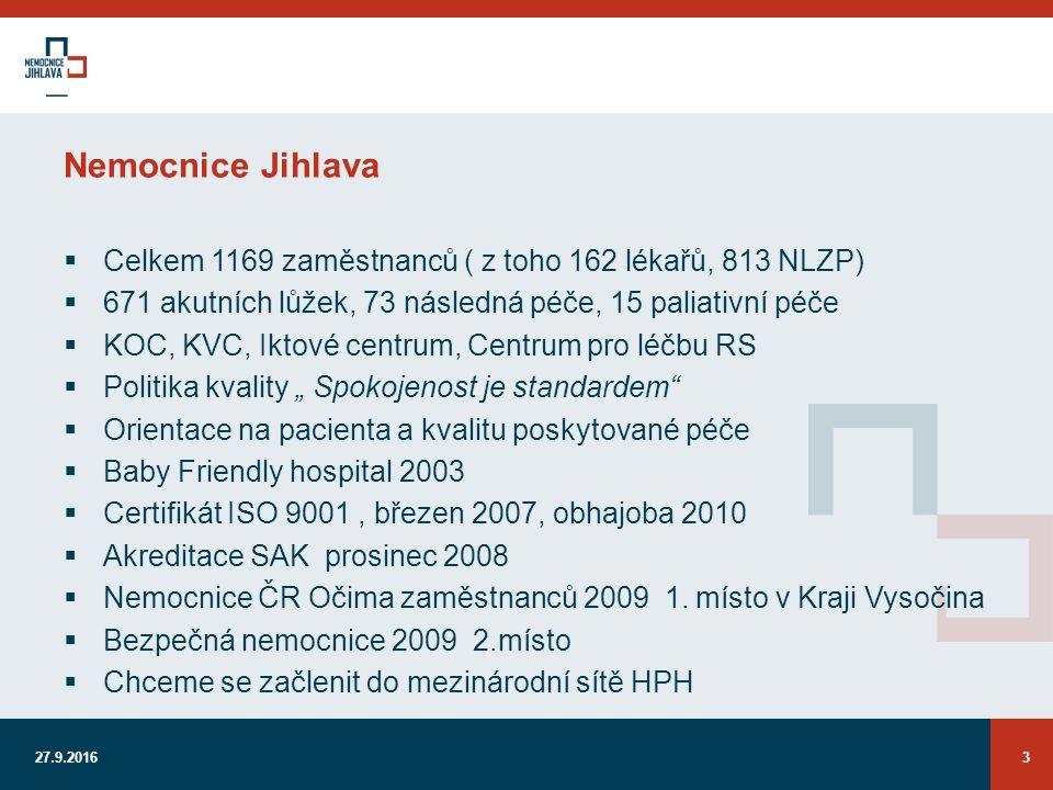 """27.9.20163 Nemocnice Jihlava  Celkem 1169 zaměstnanců ( z toho 162 lékařů, 813 NLZP)  671 akutních lůžek, 73 následná péče, 15 paliativní péče  KOC, KVC, Iktové centrum, Centrum pro léčbu RS  Politika kvality """" Spokojenost je standardem  Orientace na pacienta a kvalitu poskytované péče  Baby Friendly hospital 2003  Certifikát ISO 9001, březen 2007, obhajoba 2010  Akreditace SAK prosinec 2008  Nemocnice ČR Očima zaměstnanců 2009 1."""