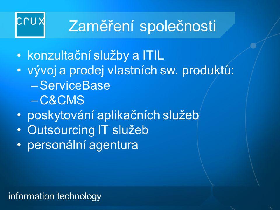 Zaměření společnosti konzultační služby a ITIL vývoj a prodej vlastních sw.