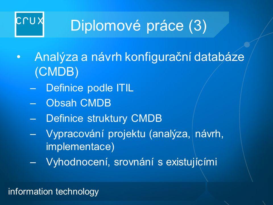 Diplomové práce (3) Analýza a návrh konfigurační databáze (CMDB) –Definice podle ITIL –Obsah CMDB –Definice struktury CMDB –Vypracování projektu (analýza, návrh, implementace) –Vyhodnocení, srovnání s existujícími information technology