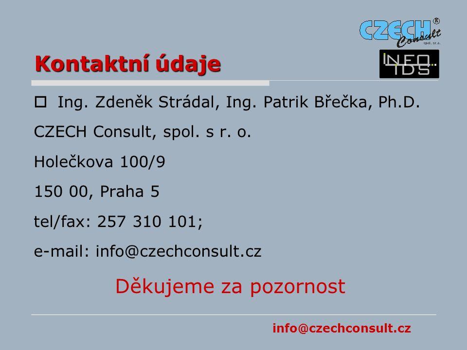 info@czechconsult.cz Kontaktní údaje  Ing. Zdeněk Strádal, Ing. Patrik Břečka, Ph.D. CZECH Consult, spol. s r. o. Holečkova 100/9 150 00, Praha 5 tel