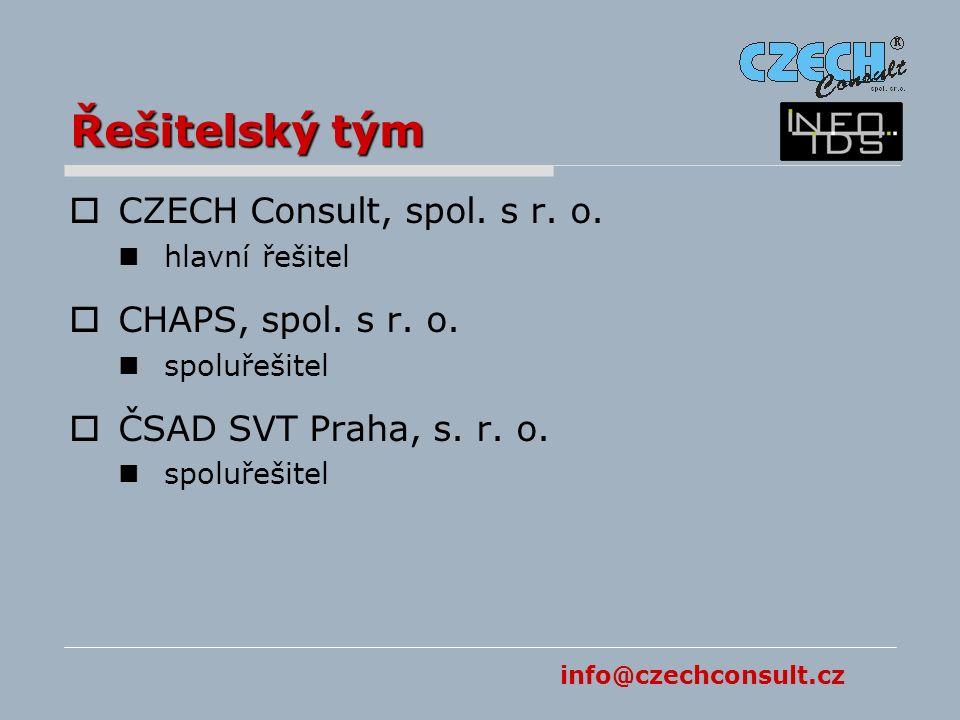 info@czechconsult.cz Řešitelský tým  CZECH Consult, spol. s r. o. hlavní řešitel  CHAPS, spol. s r. o. spoluřešitel  ČSAD SVT Praha, s. r. o. spolu