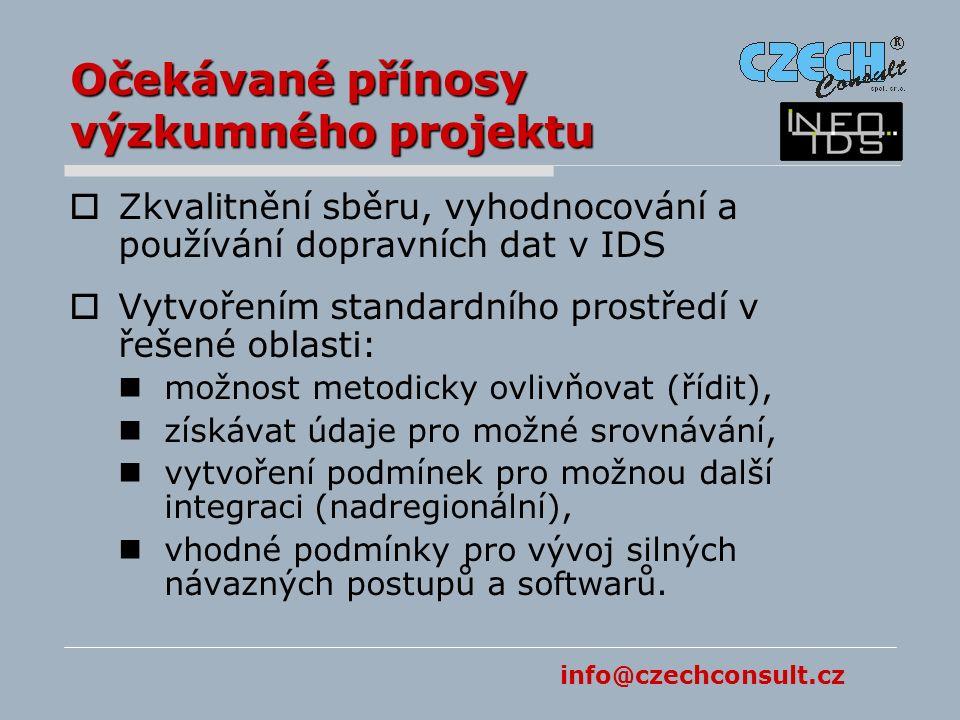 info@czechconsult.cz Očekávané přínosy výzkumného projektu  Zkvalitnění sběru, vyhodnocování a používání dopravních dat v IDS  Vytvořením standardního prostředí v řešené oblasti: možnost metodicky ovlivňovat (řídit), získávat údaje pro možné srovnávání, vytvoření podmínek pro možnou další integraci (nadregionální), vhodné podmínky pro vývoj silných návazných postupů a softwarů.