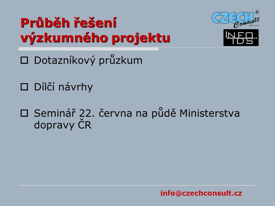 info@czechconsult.cz Průběh řešení výzkumného projektu  Dotazníkový průzkum  Dílčí návrhy  Seminář 22.