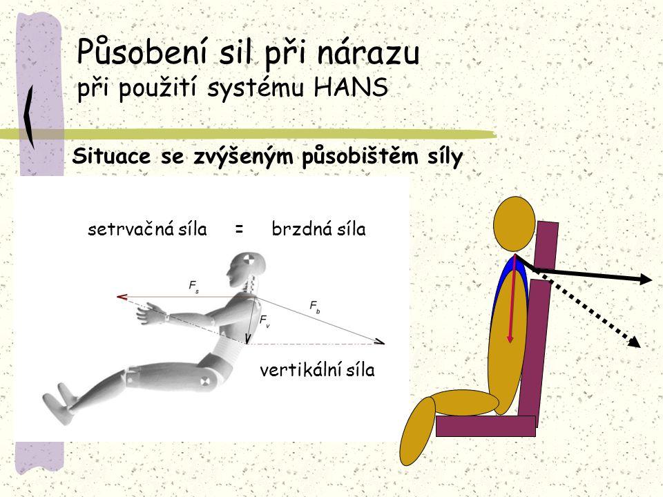 Působení sil při nárazu při použití systému HANS setrvačná síla = brzdná síla Situace se zvýšeným působištěm síly vertikální síla
