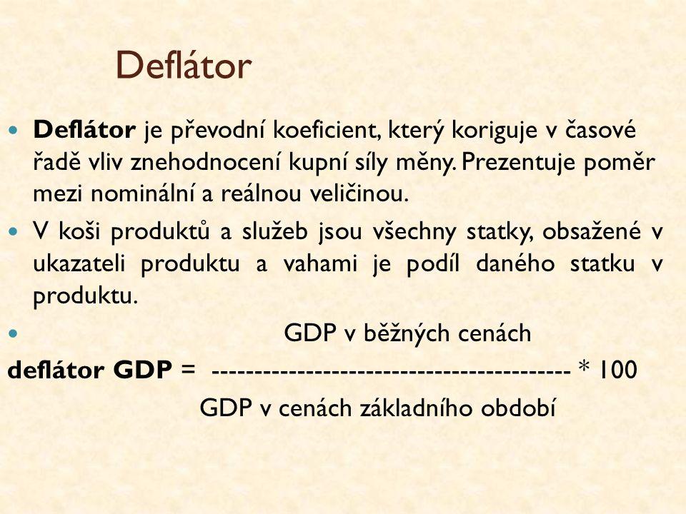 Deflátor Deflátor je převodní koeficient, který koriguje v časové řadě vliv znehodnocení kupní síly měny. Prezentuje poměr mezi nominální a reálnou ve