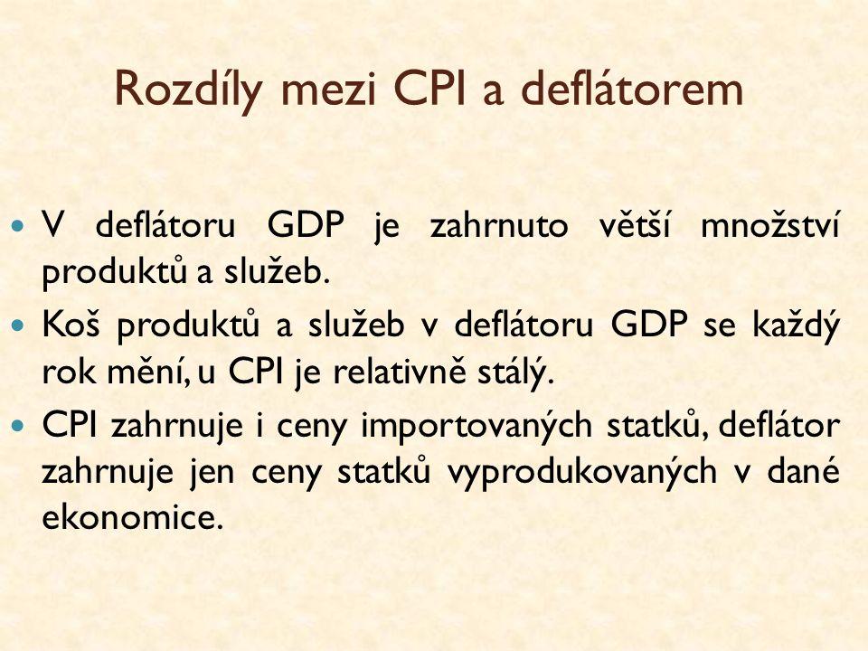 Rozdíly mezi CPI a deflátorem V deflátoru GDP je zahrnuto větší množství produktů a služeb. Koš produktů a služeb v deflátoru GDP se každý rok mění, u