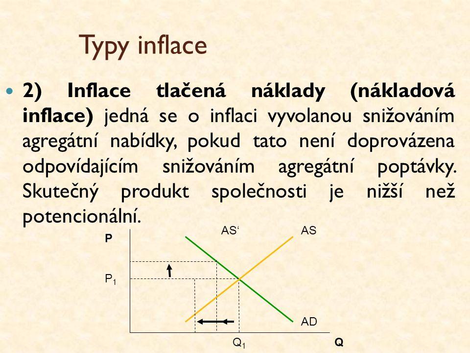 Typy inflace 2) Inflace tlačená náklady (nákladová inflace) jedná se o inflaci vyvolanou snižováním agregátní nabídky, pokud tato není doprovázena odpovídajícím snižováním agregátní poptávky.