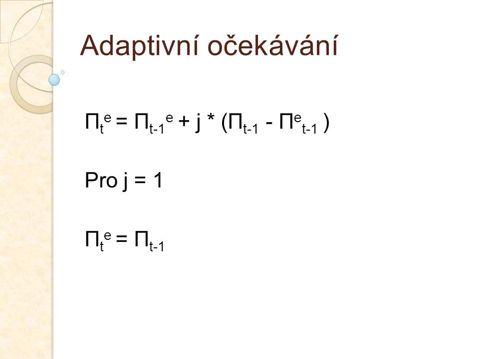 Adaptivní očekávání Π t e = Π t-1 e + j * (Π t-1 - Π e t-1 ) Pro j = 1 Π t e = Π t-1