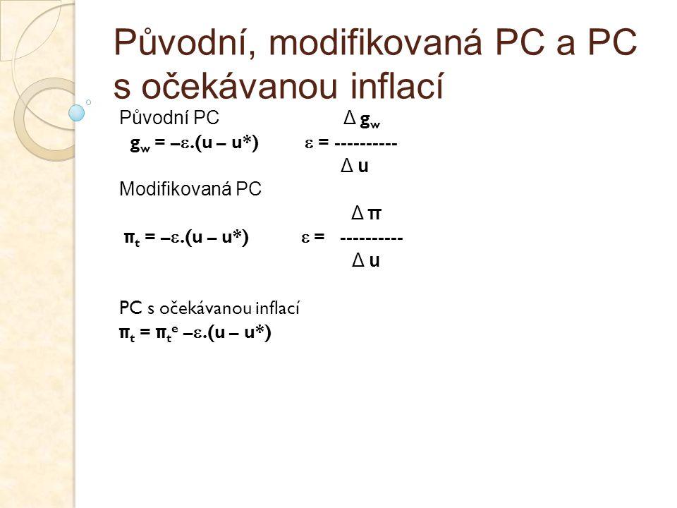 Původní, modifikovaná PC a PC s očekávanou inflací Původní PC Δ g w g w = – .(u – u*)  = ---------- Δ u Modifikovaná PC Δ π π t = – .(u – u*)  = ---------- Δ u PC s očekávanou inflací π t = π t e – .(u – u*)