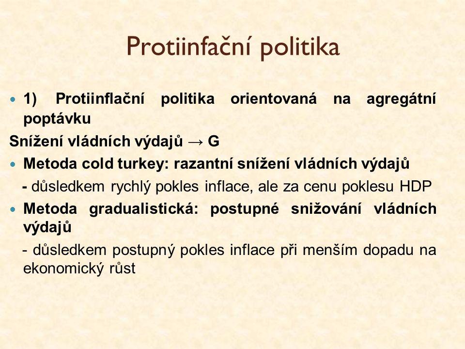 Protiinfační politika 1) Protiinflační politika orientovaná na agregátní poptávku Snížení vládních výdajů → G Metoda cold turkey: razantní snížení vlá