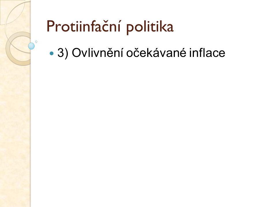 Protiinfační politika 3) Ovlivnění očekávané inflace