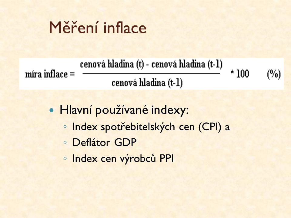 Měření inflace Hlavní používané indexy: ◦ Index spotřebitelských cen (CPI) a ◦ Deflátor GDP ◦ Index cen výrobců PPI
