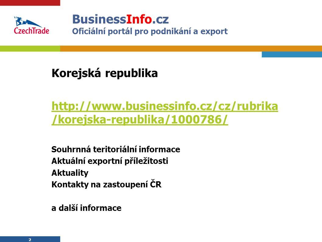2 BusinessInfo.cz Oficiální portál pro podnikání a export Korejská republika http://www.businessinfo.cz/cz/rubrika /korejska-republika/1000786/ Souhrn