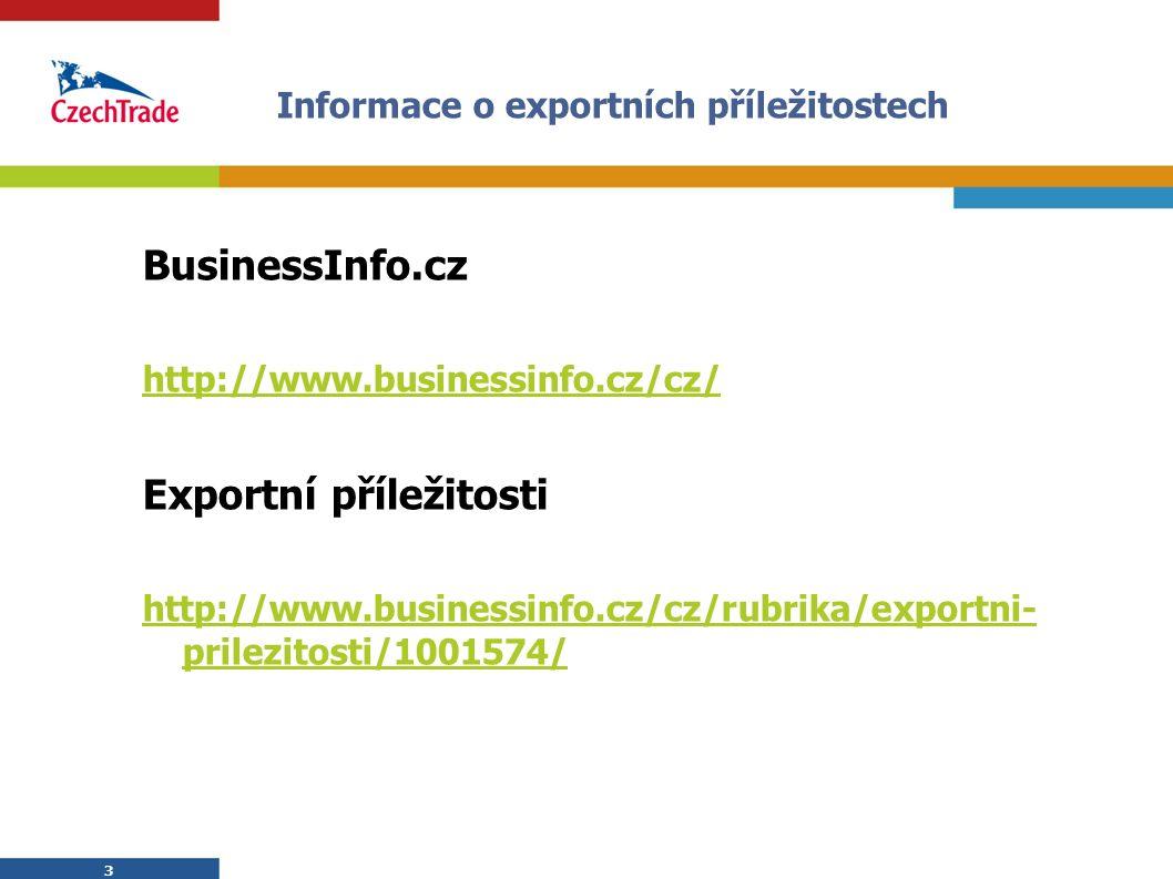 3 Informace o exportních příležitostech BusinessInfo.cz http://www.businessinfo.cz/cz/ Exportní příležitosti http://www.businessinfo.cz/cz/rubrika/exp