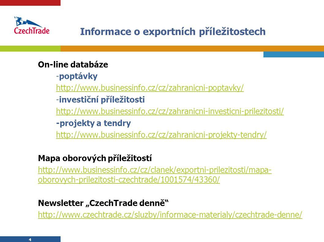 """4 Informace o exportních příležitostech On-line databáze -poptávky http://www.businessinfo.cz/cz/zahranicni-poptavky/ -investiční příležitosti http://www.businessinfo.cz/cz/zahranicni-investicni-prilezitosti/ -projekty a tendry http://www.businessinfo.cz/cz/zahranicni-projekty-tendry/ Mapa oborových příležitostí http://www.businessinfo.cz/cz/clanek/exportni-prilezitosti/mapa- oborovych-prilezitosti-czechtrade/1001574/43360/ Newsletter """"CzechTrade denně http://www.czechtrade.cz/sluzby/informace-materialy/czechtrade-denne/ 4"""