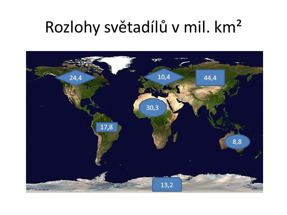 Rozlohy světadílů v mil. km² 44,4 30,3 24,4 17,8 13,2 8,8 10,4