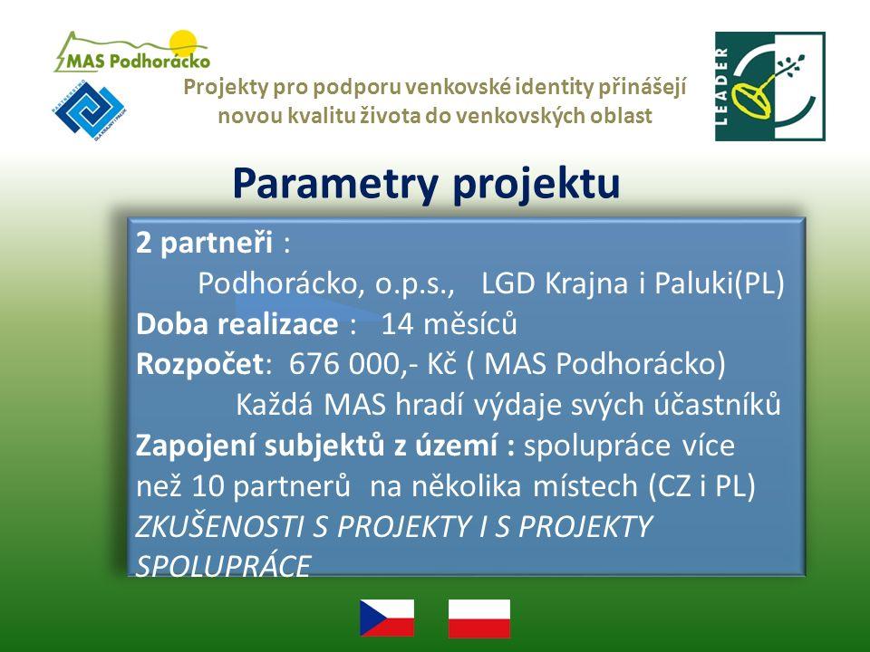 Parametry projektu Projekty pro podporu venkovské identity přinášejí novou kvalitu života do venkovských oblast 2 partneři : Podhorácko, o.p.s., LGD Krajna i Paluki(PL) Doba realizace : 14 měsíců Rozpočet: 676 000,- Kč ( MAS Podhorácko) Každá MAS hradí výdaje svých účastníků Zapojení subjektů z území : spolupráce více než 10 partnerů na několika místech (CZ i PL) ZKUŠENOSTI S PROJEKTY I S PROJEKTY SPOLUPRÁCE