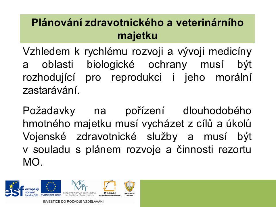 Vzhledem k rychlému rozvoji a vývoji medicíny a oblasti biologické ochrany musí být rozhodující pro reprodukci i jeho morální zastarávání. Požadavky n