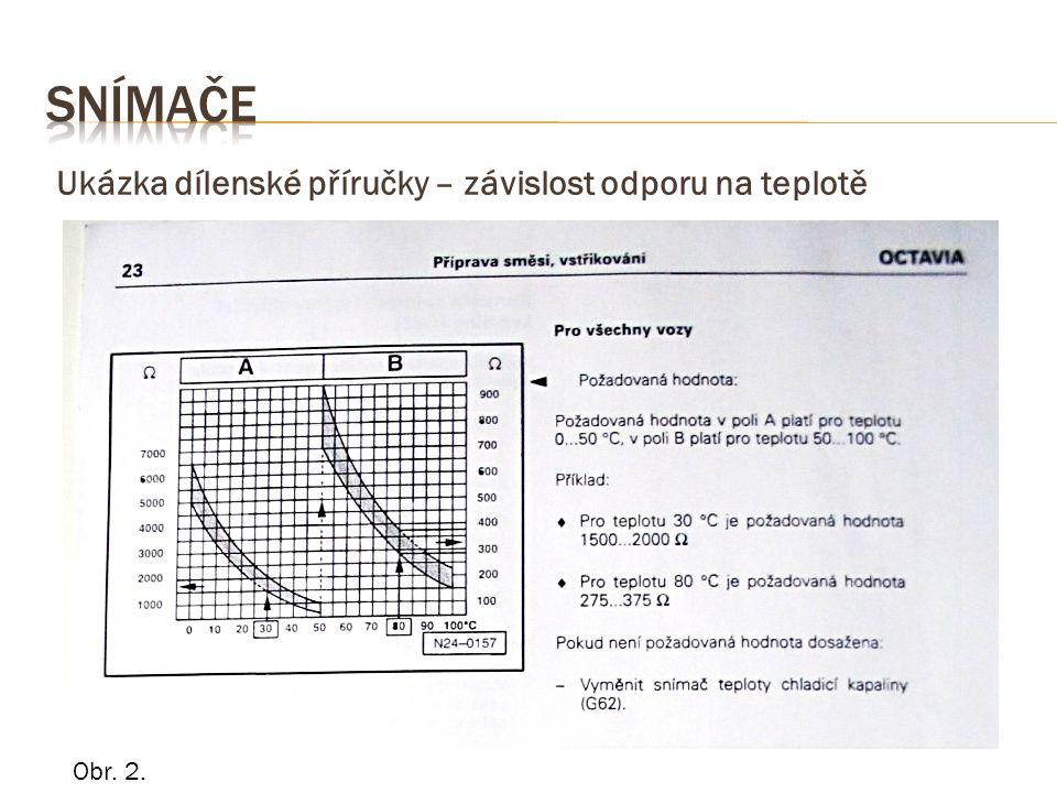 Ukázka dílenské příručky – závislost odporu na teplotě Obr. 2.