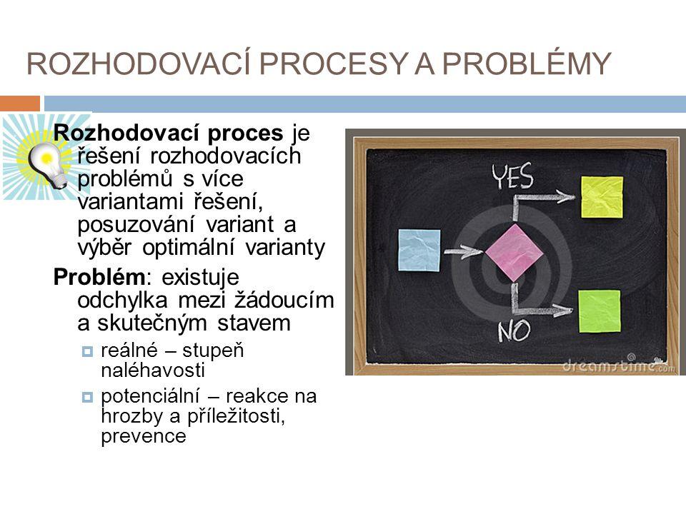 ROZHODOVACÍ PROCESY A PROBLÉMY Rozhodovací proces je řešení rozhodovacích problémů s více variantami řešení, posuzování variant a výběr optimální varianty Problém: existuje odchylka mezi žádoucím a skutečným stavem  reálné – stupeň naléhavosti  potenciální – reakce na hrozby a příležitosti, prevence