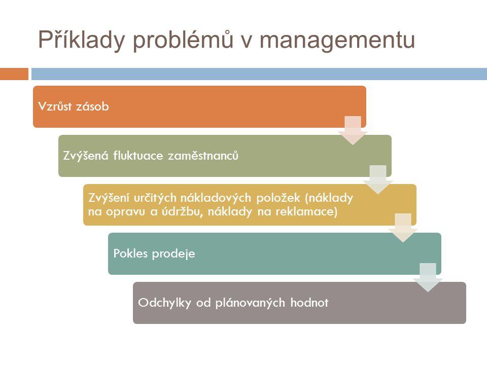 Příklady problémů v managementu Vzrůst zásobZvýšená fluktuace zaměstnanců Zvýšení určitých nákladových položek (náklady na opravu a údržbu, náklady na reklamace) Pokles prodejeOdchylky od plánovaných hodnot