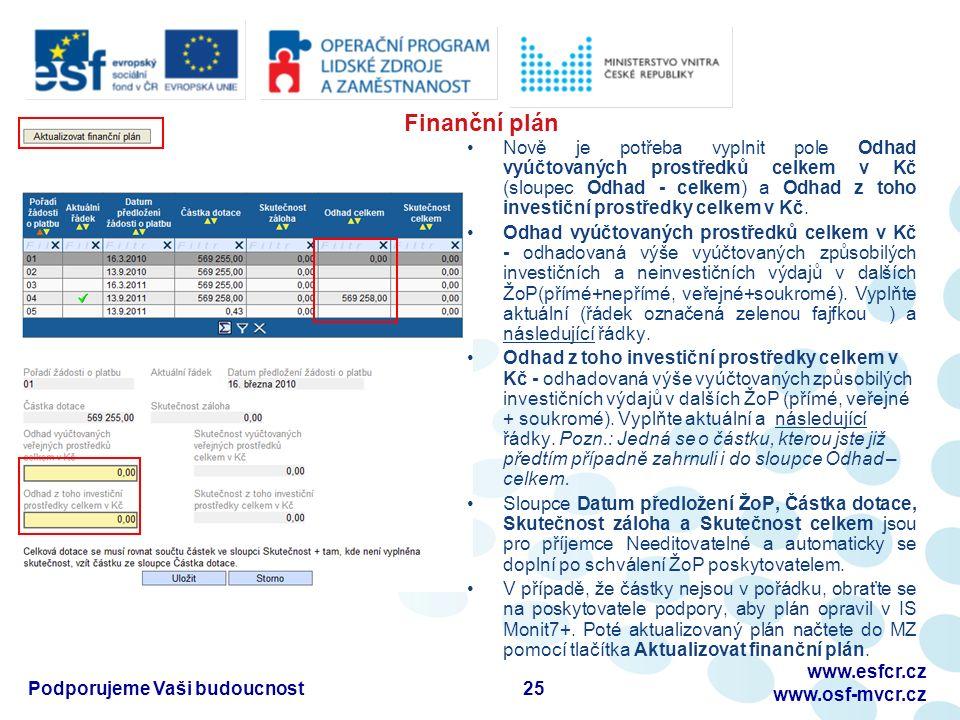 25 www.esfcr.cz www.osf-mvcr.cz Podporujeme Vaši budoucnost Finanční plán Nově je potřeba vyplnit pole Odhad vyúčtovaných prostředků celkem v Kč (sloupec Odhad - celkem) a Odhad z toho investiční prostředky celkem v Kč.