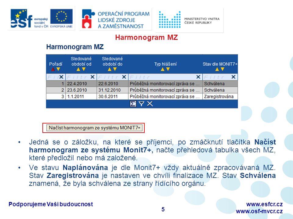 Harmonogram MZ Jedná se o záložku, na které se příjemci, po zmáčknutí tlačítka Načíst harmonogram ze systému Monit7+, načte přehledová tabulka všech MZ, které předložil nebo má založené.
