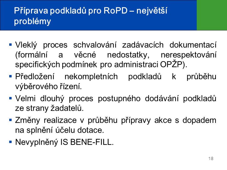 18 Příprava podkladů pro RoPD – největší problémy  Vleklý proces schvalování zadávacích dokumentací (formální a věcné nedostatky, nerespektování specifických podmínek pro administraci OPŽP).