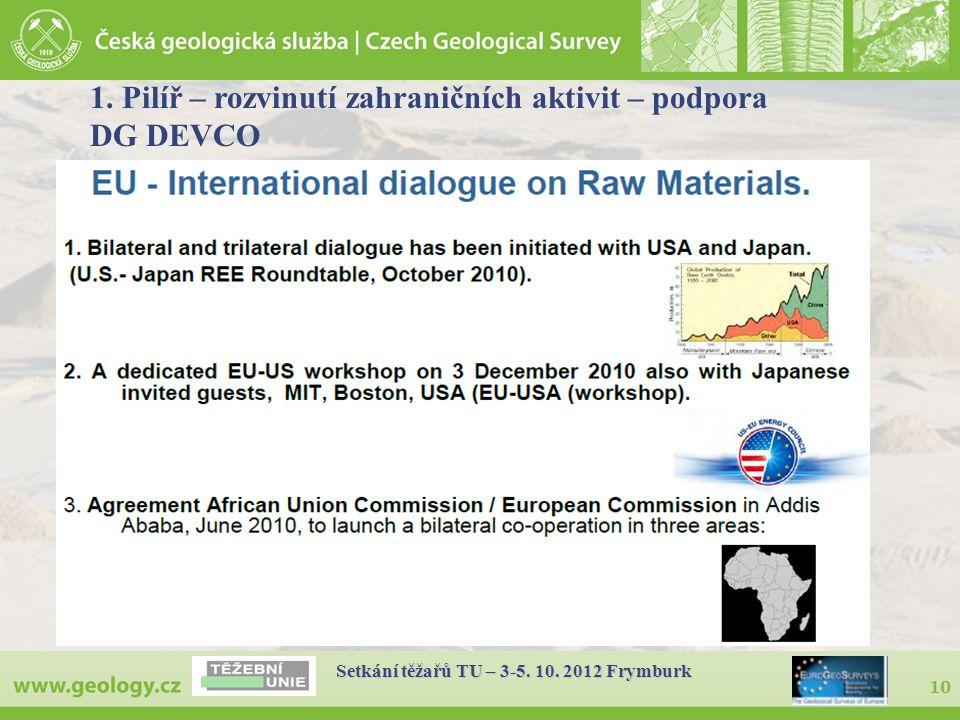 10 Setkání těžařů TU – 3-5. 10. 2012 Frymburk 1. Pilíř – rozvinutí zahraničních aktivit – podpora DG DEVCO