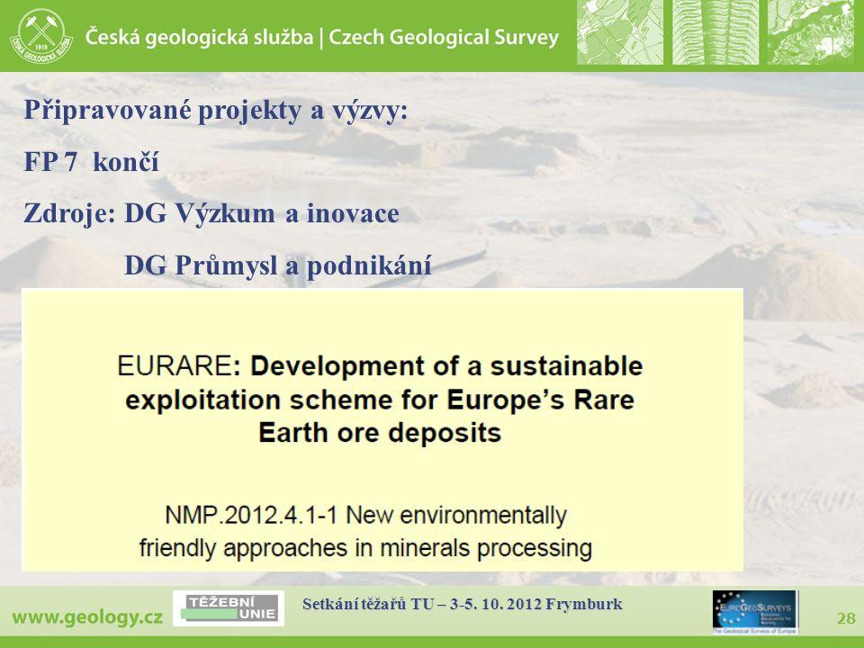 28 Setkání těžařů TU – 3-5. 10. 2012 Frymburk Připravované projekty a výzvy: FP 7 končí Zdroje: DG Výzkum a inovace DG Průmysl a podnikání