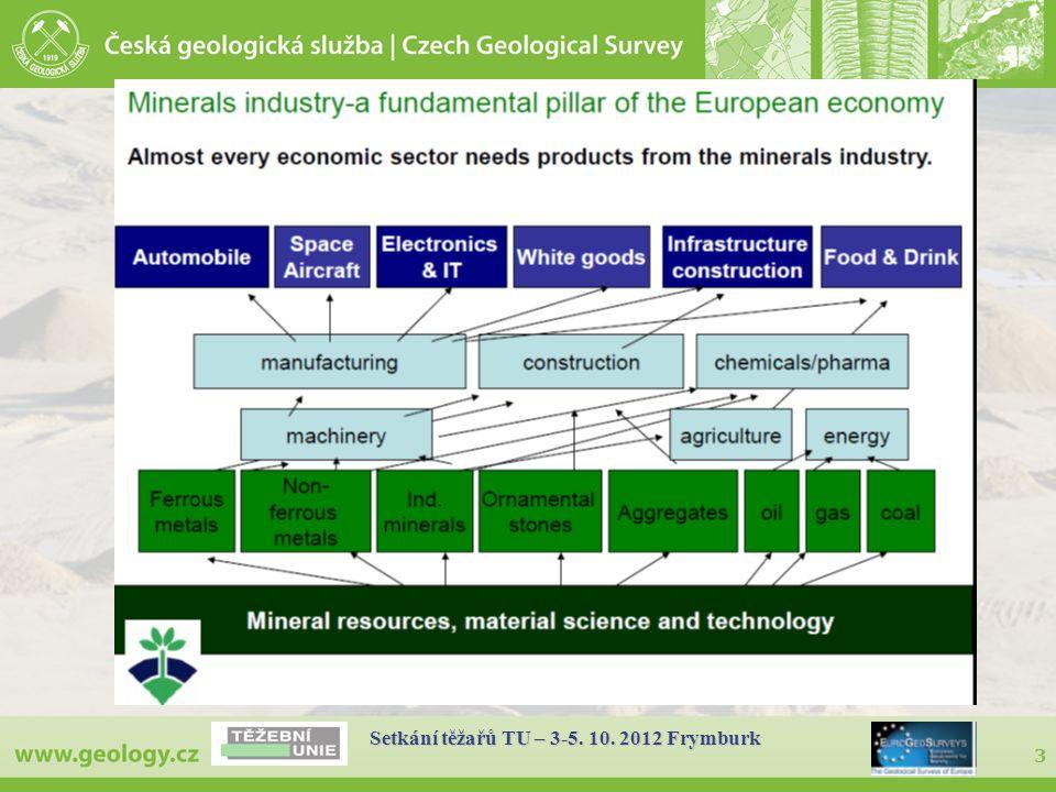14 Setkání těžařů TU – 3-5. 10. 2012 Frymburk