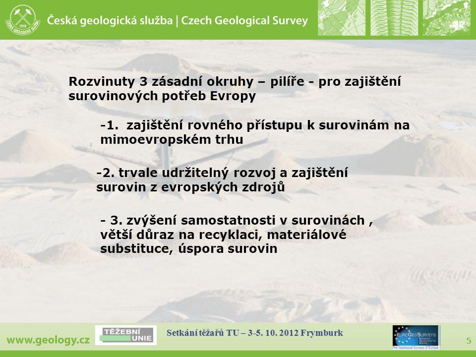 6 Setkání těžařů TU – 3-5.10.