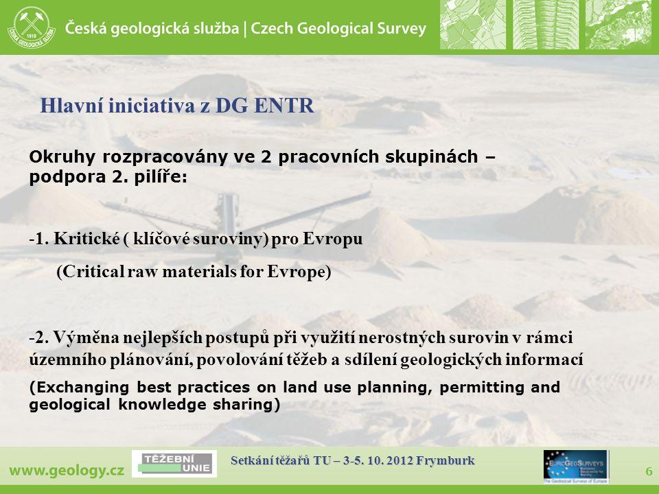 6 Setkání těžařů TU – 3-5. 10. 2012 Frymburk Hlavní iniciativa z DG ENTR Okruhy rozpracovány ve 2 pracovních skupinách – podpora 2. pilíře: -1. Kritic
