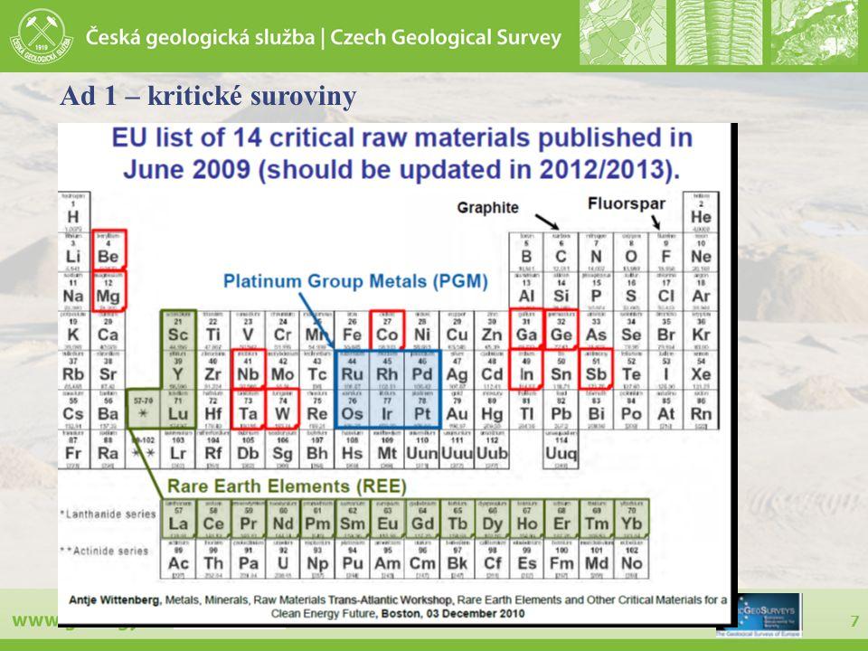 7 Setkání těžařů TU – 3-5. 10. 2012 Frymburk Ad 1 – kritické suroviny