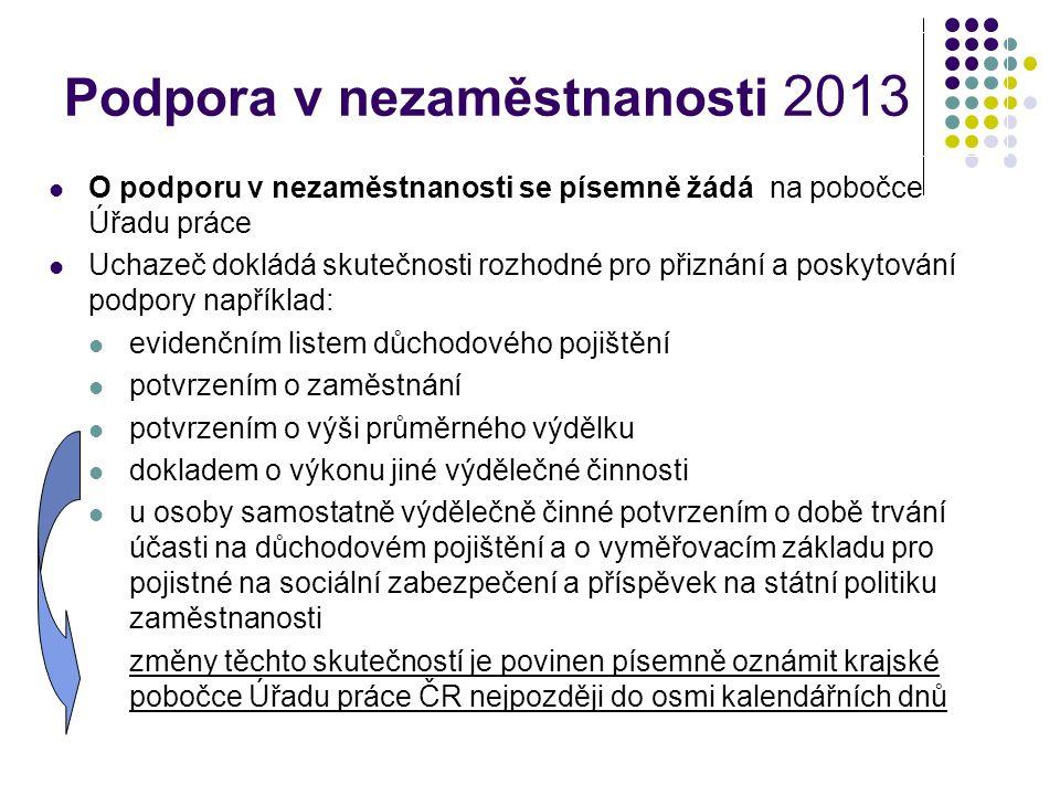 Podpora v nezaměstnanosti 2013 O podporu v nezaměstnanosti se písemně žádá na pobočce Úřadu práce Uchazeč dokládá skutečnosti rozhodné pro přiznání a