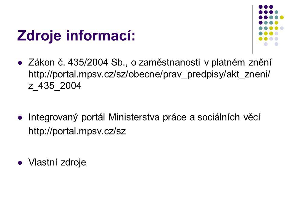 Zdroje informací: Zákon č. 435/2004 Sb., o zaměstnanosti v platném znění http://portal.mpsv.cz/sz/obecne/prav_predpisy/akt_zneni/ z_435_2004 Integrova