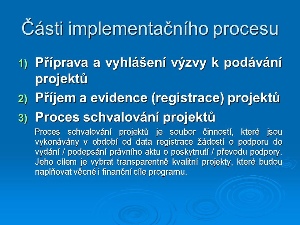 Části implementačního procesu 1) Příprava a vyhlášení výzvy k podávání projektů 2) Příjem a evidence (registrace) projektů 3) Proces schvalování proje