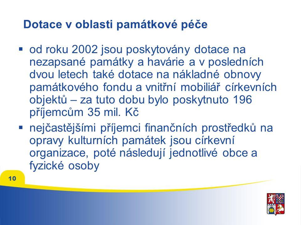 10 Dotace v oblasti památkové péče  od roku 2002 jsou poskytovány dotace na nezapsané památky a havárie a v posledních dvou letech také dotace na nákladné obnovy památkového fondu a vnitřní mobiliář církevních objektů – za tuto dobu bylo poskytnuto 196 příjemcům 35 mil.