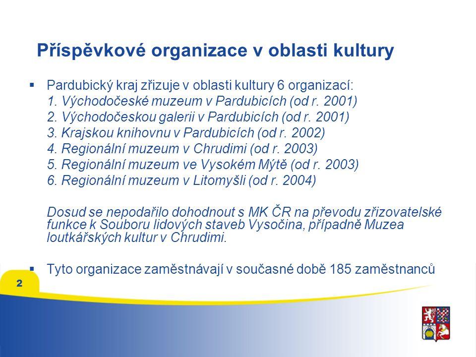 2 Příspěvkové organizace v oblasti kultury  Pardubický kraj zřizuje v oblasti kultury 6 organizací: 1. Východočeské muzeum v Pardubicích (od r. 2001)