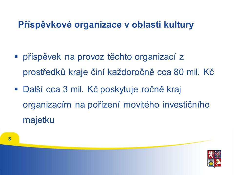 3 Příspěvkové organizace v oblasti kultury  příspěvek na provoz těchto organizací z prostředků kraje činí každoročně cca 80 mil. Kč  Další cca 3 mil