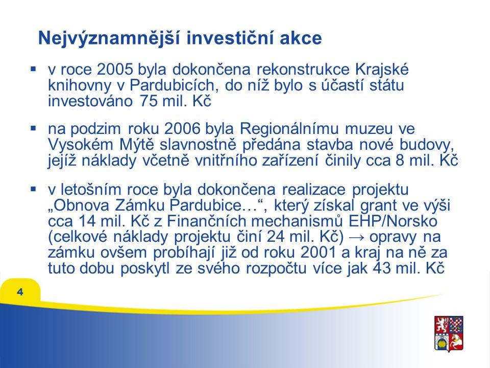 4 Nejvýznamnější investiční akce  v roce 2005 byla dokončena rekonstrukce Krajské knihovny v Pardubicích, do níž bylo s účastí státu investováno 75 mil.