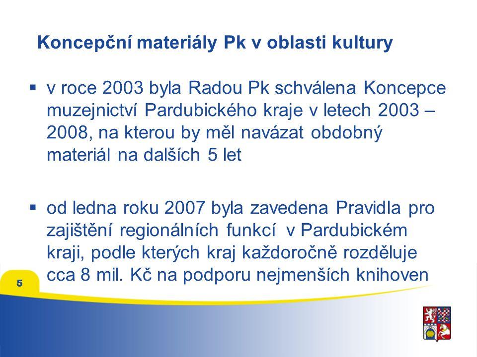 5 Koncepční materiály Pk v oblasti kultury  v roce 2003 byla Radou Pk schválena Koncepce muzejnictví Pardubického kraje v letech 2003 – 2008, na kterou by měl navázat obdobný materiál na dalších 5 let  od ledna roku 2007 byla zavedena Pravidla pro zajištění regionálních funkcí v Pardubickém kraji, podle kterých kraj každoročně rozděluje cca 8 mil.