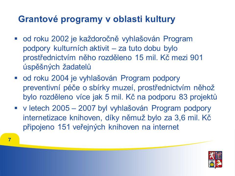 7 Grantové programy v oblasti kultury  od roku 2002 je každoročně vyhlašován Program podpory kulturních aktivit – za tuto dobu bylo prostřednictvím n